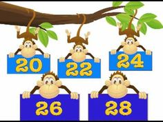 Skip counting by 2's! (lyrics below)    watch the skip count by 10's song here:   http://youtu.be/K0pZHpvg0y4    See more of Mr. R.'s free math and science resources on his website:  http://mathstory.com      Lyrics:    2, 4, 6, 8,  2, 4, 6, 8,  2, 4, 6, 8, 10...  2, 4, 6, 8,  2, 4, 6, 8,  2, 4, 6, 8, 10...    Won't you sing it again,   Won't you sing it again,  Wo...