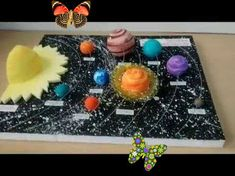 Maqueta Sistema Planetario Solar🌌🪐  <br> 3d Solar System Project, Solar System Cake, Solar System Projects For Kids, Solar System Mobile, Solar System Poster, Solar System Crafts, Solar Projects, Science Projects, School Projects