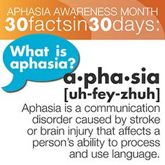 thought it was a good image to explain aphasia. but wernicke's, Skeleton