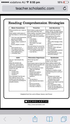 Reading comprehension strategies, reading fluency, reading intervention, re Reading Comprehension Strategies, Reading Fluency, Reading Intervention, Teaching Reading, Guided Reading Levels, Reading Skills, Reading Groups, 5th Grade Reading, Middle School Reading
