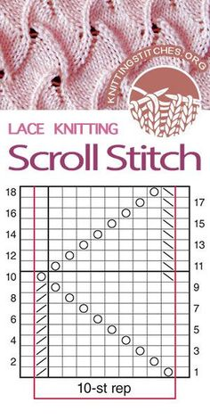 Lace Knitting for Beginners Lace Knitting Stitches, Lace Knitting Patterns, Knitting Charts, Knitting Designs, Baby Knitting, Stitch Patterns, Knitting For Beginners, Knitted Blankets, Knit Crochet