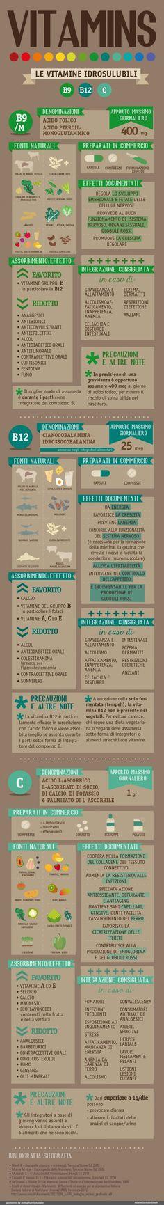 A tutto vitamine!  Le vitamine idrosolubili 2 - Infografica di Esseredonnaonline
