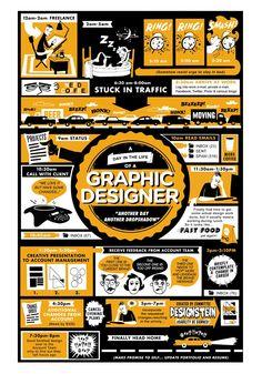 Ein Tag im Leben eines Grafikdesigners