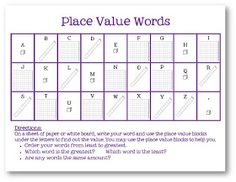 3rd Grade Thoughts: Word Work: Place Value Words