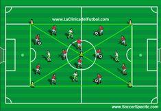 Configuración – 5 Conos – Varios balones Instrucciones En 4 triangulos se jugara un 3 vs 1. Cada 3 minutos cambiara el jugador central. Puntos de formación – Pases al primer toque – Desmarques – Concentracion DESCARGA ESTE EJERCICIO AQUI Relacionado