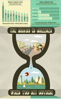 David Suzuki Infographic: The Big Disconnect.