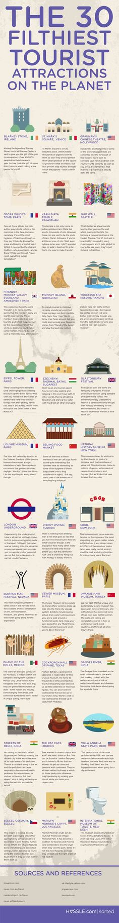 The 30 filthiest tourist attractions on the planet