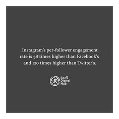Thinking engagement?  Think Instagram. The per-follower engagement rate on Instagram is said to be higher than others popular social media platforms right now. This is a reason to leverage your business, event, services, ads etc on Instagram.  #renedigitalhub #contentmarketing #contentmarketingtips #digitalmarketingagency  #onlinemarketing #marketingstrategy #socialmediamarketing #socialmediatips #socialmediamarketingtips #renedigitalhub #b2c #goviral #branddevelopment #branding…