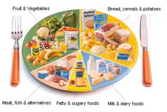 """healthy meals and snacks for preschoolers 