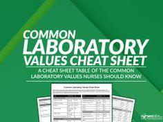 Common Laboratory Values Cheat Sheet