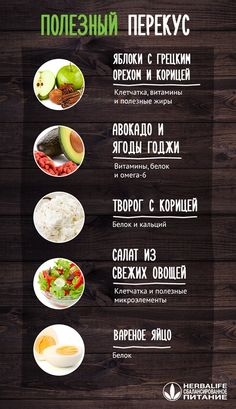 Healthy Menu, Healthy Eating, Healthy Recipes, Protein Diets, Proper Nutrition, Herbalife, Food Photo, Food Dishes, Meal Planning