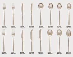 Tips On Fine Dining Etiquette