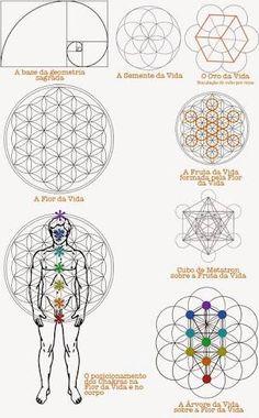 Resultado de imagem para tree of life four worlds elements lighting manifestation