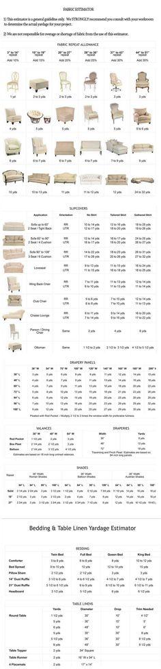 Delightful How To Calculate Fabric Yardage For Bedding U0026 Table Linen Fabric Estimator.