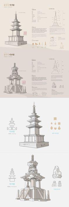 Choi Hyung Jin│ Information Design Major in Digital Media Design │ │hicoda. Ppt Design, Media Design, Book Design, Layout Design, Graphic Design, Technical Illustration, Graphic Illustration, Korea Design, Info Board