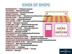 Kinds of shops FISHMONGER'S — Рыбный магазин BUTCHER'S — Мясной магазин GREENGROCER'S - Овощной магазин MARKET (PLACE) — Рынок DEPARTMENT STORE — Универсальный магазин, универмаг LIQUOR STORE — Винный магазин DRAPERY — Магазин тканей  STATIONER'S — Канцтовары CHINA-SHOP/CROCKERY SHOP — Магазин посуды GROCERY STORE/FOOD STORE — Продуктовый магазин HOUSEHOLD SHOP/AN IRONMONGER'S — Хозяйственный магазин  CURIOSITY SHOP — Антикварный магазин  DRUGSTORE/CHEMIST'S SHOP — Аптека
