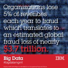 Protect against data leakage #bigdata #security