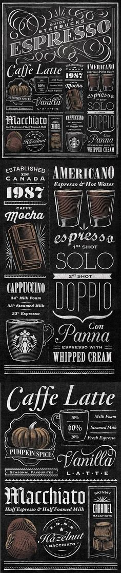 Quite a dark, rich #coffee infographic - *$ Espresso Guide Typography Mural by Jaymie McAmmond