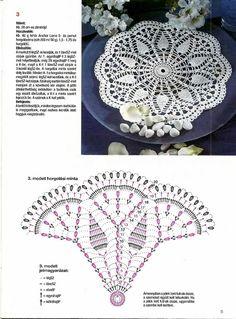 Kira scheme crochet: Scheme crochet no. Filet Crochet, Mandala Au Crochet, Beau Crochet, Crochet Doily Rug, Free Crochet Doily Patterns, Crochet Doily Diagram, Crochet Patron, Crochet Sunflower, Pineapple Crochet