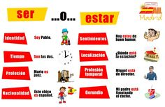 After <strong>POR o PARA</strong> another Spanish dilemma is <strong>SER o ESTAR</strong>. <br />Did you know the difference and how to use them?