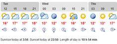 3 day forecast from June 26 2012 Wind And Rain, Summer Rain, Shower Set, Helsinki, June, Blog, Blogging