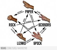 Rock, paper, scissors, lizard, Spock explained. (Big Bang Theory = love)