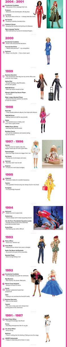What A Barbie Resume Looks Like After 55 Years...I didn't even know most of these Barbies existed!!!