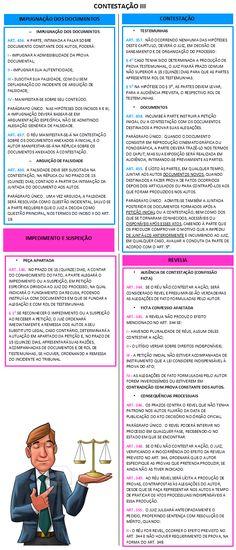 24 - Contestação III Novo Cpc, Leis, Study, Words, Law School, How To Study, Mind Maps, Knowledge, Criminal Law