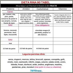 Dieta Rina - Slabeste pana la 10 KG in 90 de ZILE! Rina Diet, Health And Nutrition, Health Fitness, Women Empowerment Quotes, Female Empowerment, Lose 10 Lbs, Healthy Diet Recipes, Fit Motivation, Loose Weight