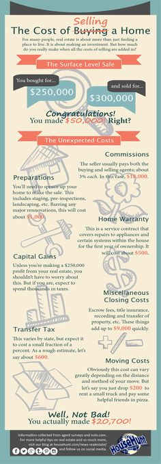 We know buying a house costs money, but what about the cost of selling a home? There are some hidden expenses that you want to be aware of.