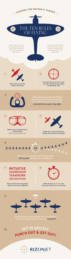 "Battle of Britain fighter ace ""Sailor"" Malan's 10 Rules of Flying."