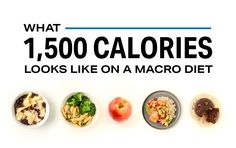 What Calories Looks Like on a Macro Diet Focusing on the ratio of carbs, protein and fat you consume can fuel weight loss with the macro diet. Breakfast Snacks, Lunch Snacks, Kid Lunches, Kid Snacks, School Lunches, 500 Calories, Healthy Dinner Recipes, Diet Recipes, Soup Recipes