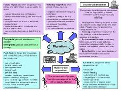 HIGHER TIER GCSE  Geography  Revision