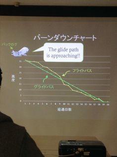 #XP 祭りin関西2015 ~Agile S×T~