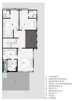 Plano de casa moderna de tres pisos