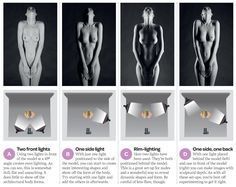How to light your fine art nude photography