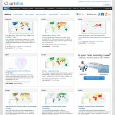 ChartsBin.com is a web-based data visualization tool that will allow everyone to quickly and easily create rich interactive visualizations with their own data.