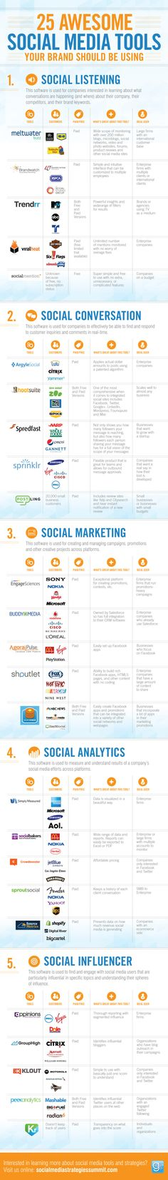 '25 Awesome Social Media Tools' #infographic #smm #socialmedia #fb #in