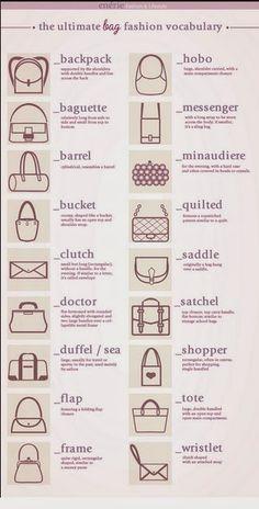 eBay Selling Coach: Best Keywords for Selling Handbags on eBay