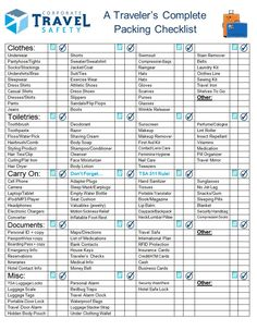 The Ultimate CarryOn Packing List  Travel Packing Lists Travel