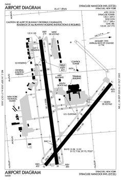 todo airport diagram mia