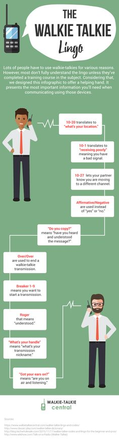 Walkie-Talkie Lingo Infographic