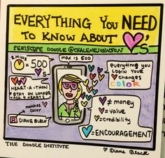Everything You Need to Know About Hearts - Periscope Doodle: Chalene Johnson - Art by: Diane Bleck