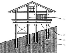 House On Stilts, House Roof, My House, Cabin House Plans, Small House Plans, Houses On Slopes, Prefab Cabins, Hillside House, House Foundation