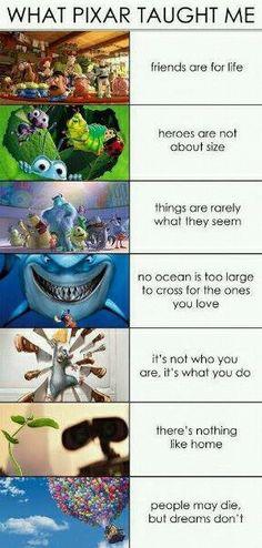 What Pixar Taught Me: - Toy Story 3 - Bugs Life - Monssters Inc - Finding Nemo - Ratatoullie - Wall E - Up Disney Love, Disney Magic, Disney Stuff, Disney Ideas, Disney And Dreamworks, Disney Pixar, Disney Cartoons, Disney Films, Walt Disney