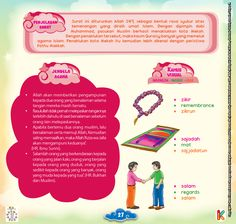 Buku Pintar Juz Amma For Kids Super Lengkap 3 Bahasa Learning Arabic, Allah, Funny Memes, Lilies, Kids, Display, Father, Floor Space, Children