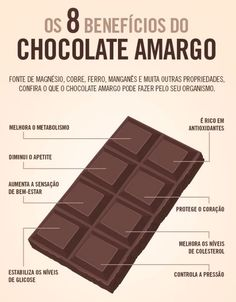 Nutrition Education, Health And Nutrition, Health And Wellness, Health Fitness, Beneficios Do Chocolate, Feed Insta, Dieta Atkins, Chocolate Quotes, Real Food Recipes