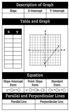 Algebra 1 No Prep Sub Lesson   Pinterest   Substitute teacher ...