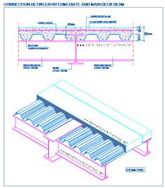 BEAMS   detallesconstructivos.net