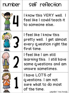 Marzano Scale: Student Self Assessment Rubric {Kids}